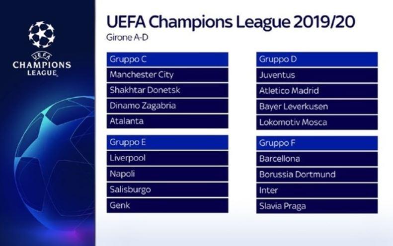 uefa champions gironi