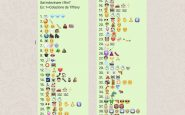 Emoticon whatapp film