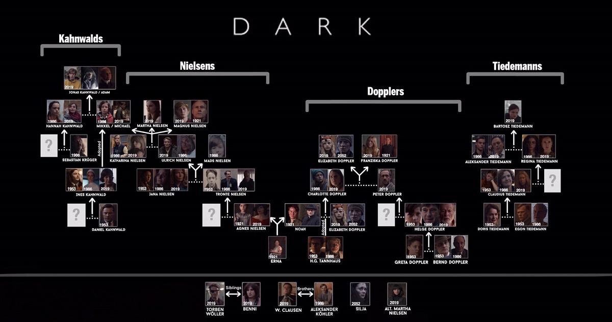 dark 3spoiler