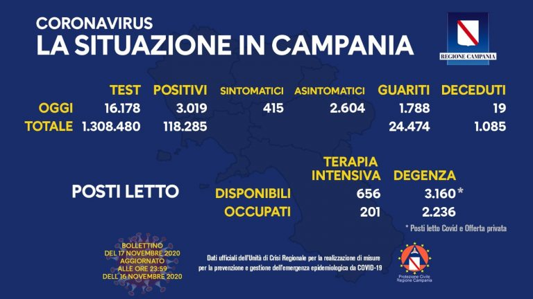 campania 13 768x432