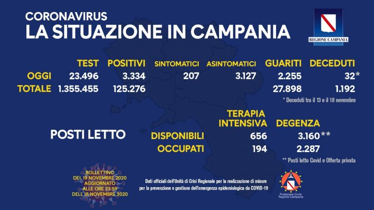 campania 15 768x432