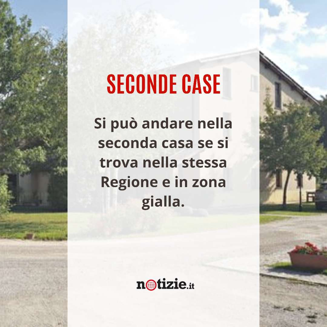 card seconde case