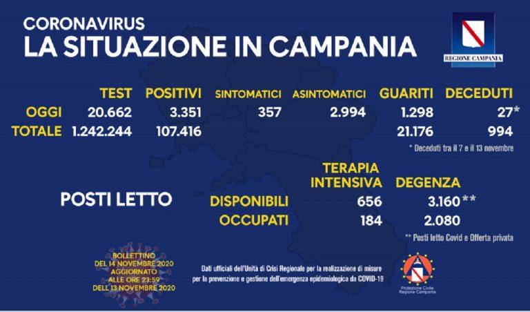 Coronavirus Campania 14 novembre
