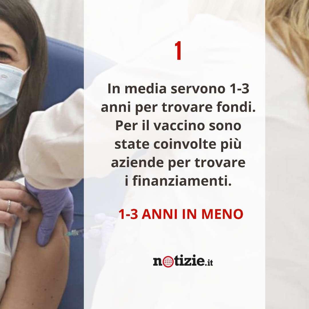 vaccini 1 trovare i dati