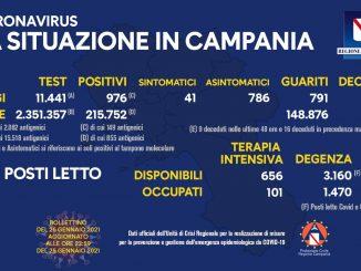 Coronavirus, il bilancio in Campania: 976 nuovi casi e 25 morti