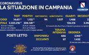 Coronavirus Campania 16 gennaio 2021