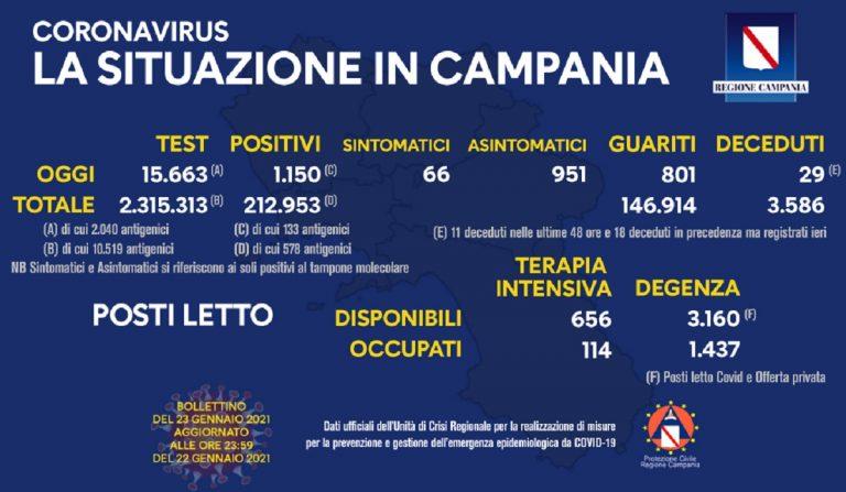 Coronavirus Campania 23 gennaio