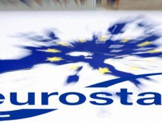 Stipendi italia 2020 eurostat