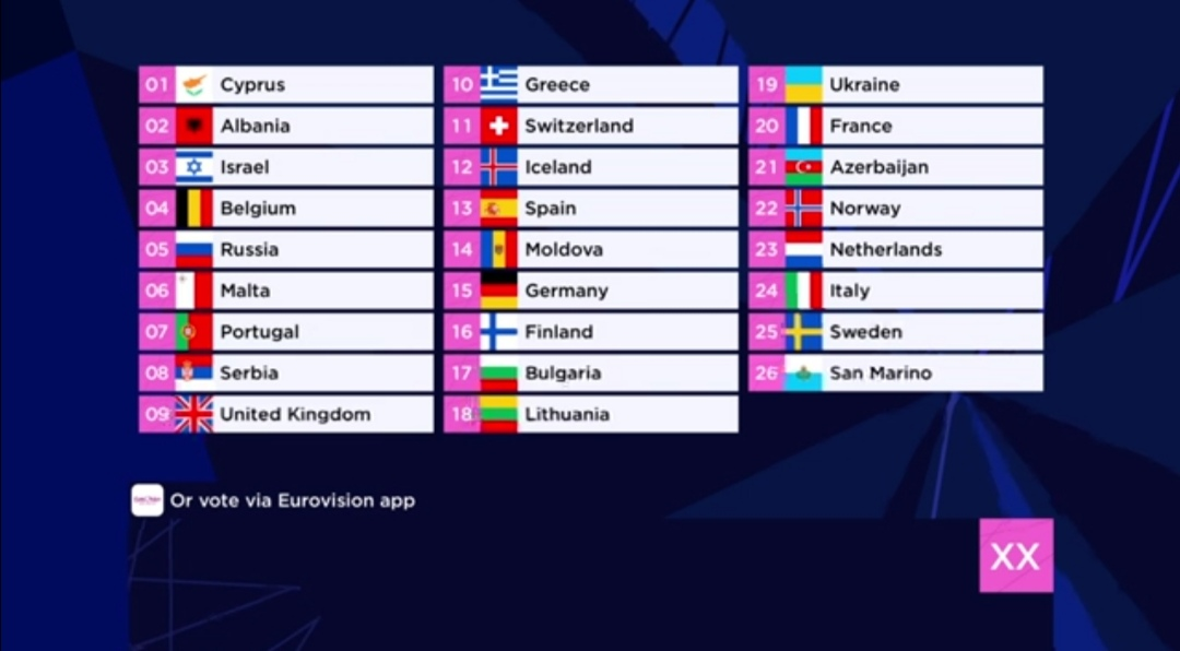 Eurovision 2021 scaletta