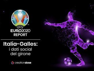 italia galles euro 2020 dati social
