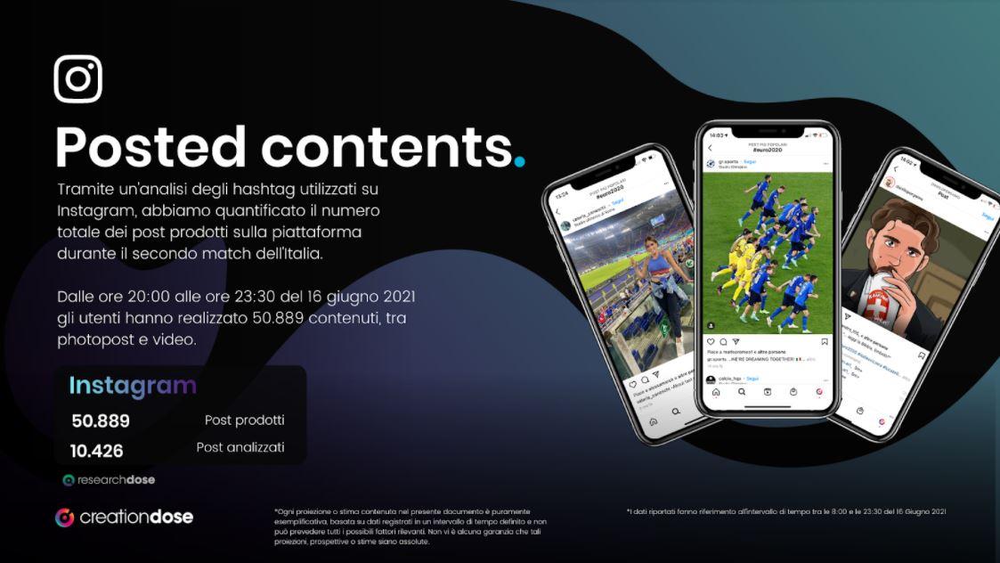 italia svizzera 2020 posted content
