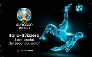 italia svizzera analisi social europei 2020