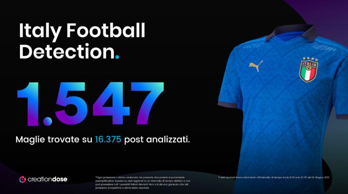 italia svizzera euro 2020 maglia nazionale