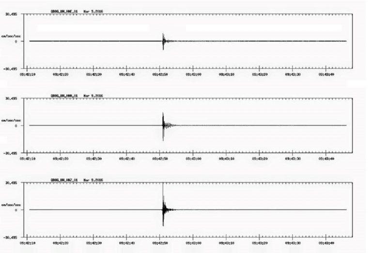 Il rapporto fra caldo e terremoti: ecco qual è