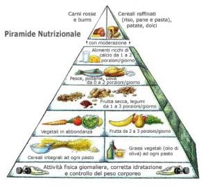mangiare bene alimenti 300x269